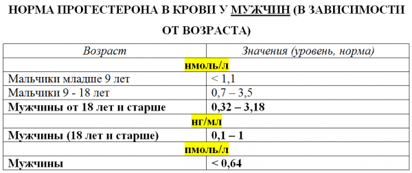 How We Improved Our говядина бодибилдинг In One Day